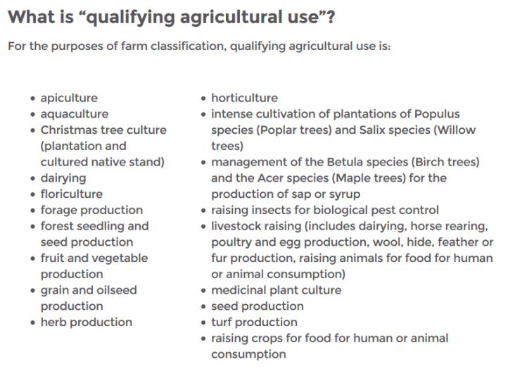 qualifying farm use