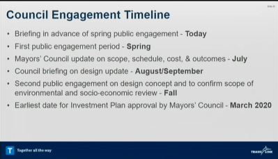 Langley Surrey Skytrain Council engagement timeline