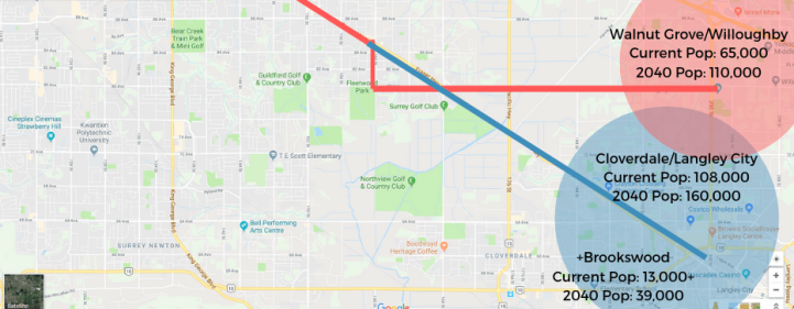 Competing Skytrain Routes