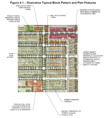 Latimer H-Street Grid